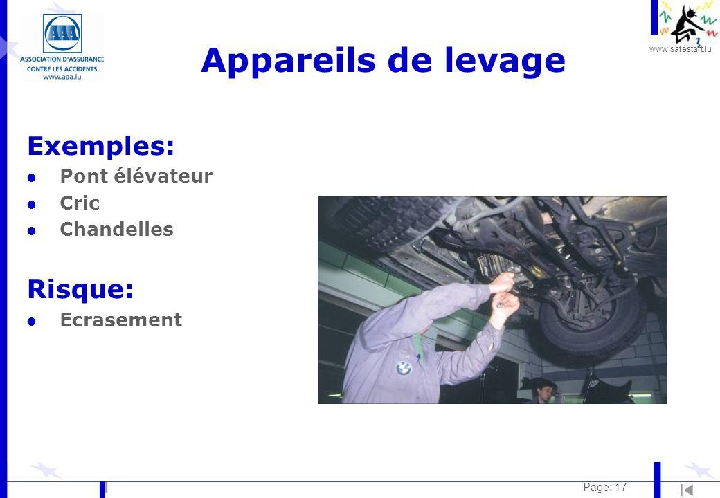 www.safestart.lu Page: 17 Appareils de levage Exemples: l Pont élévateur l Cric l Chandelles Risque: l Ecrasement