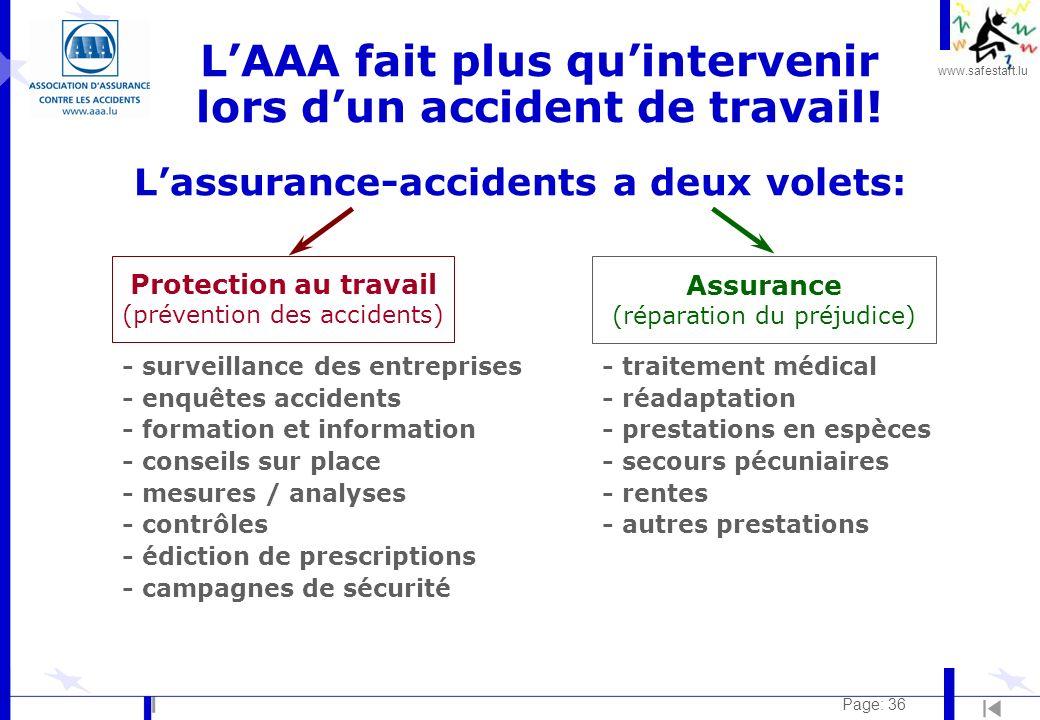 www.safestart.lu Page: 36 - surveillancedes entreprises- traitement médical - enquêtes accidents - réadaptation - formation et information - prestatio