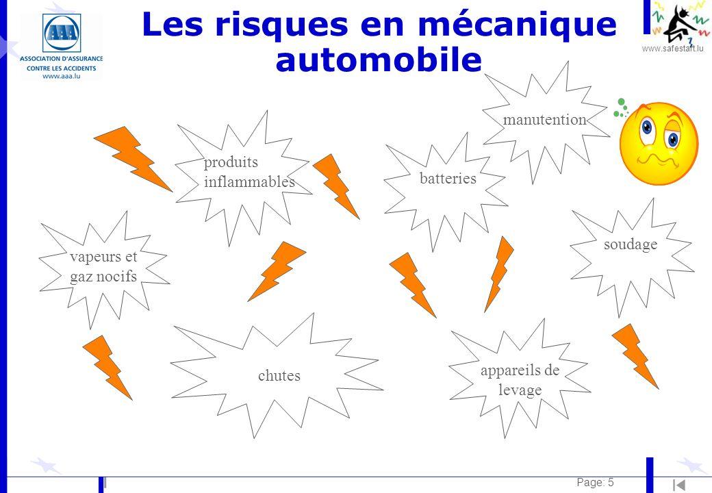 www.safestart.lu Page: 5 Les risques en mécanique automobile vapeurs et gaz nocifs batteries produits inflammables soudage chutesappareils de levage m