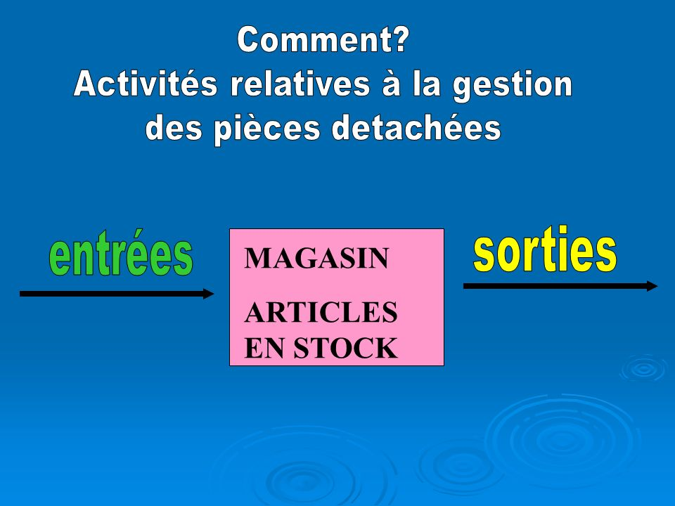 MAGASIN ARTICLES EN STOCK