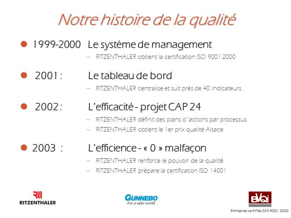 Entreprise certifiée ISO 9001 : 2000 Notre histoire de la qualité l1999-2000 Le système de management –RITZENTHALER obtient la certification ISO 9001: