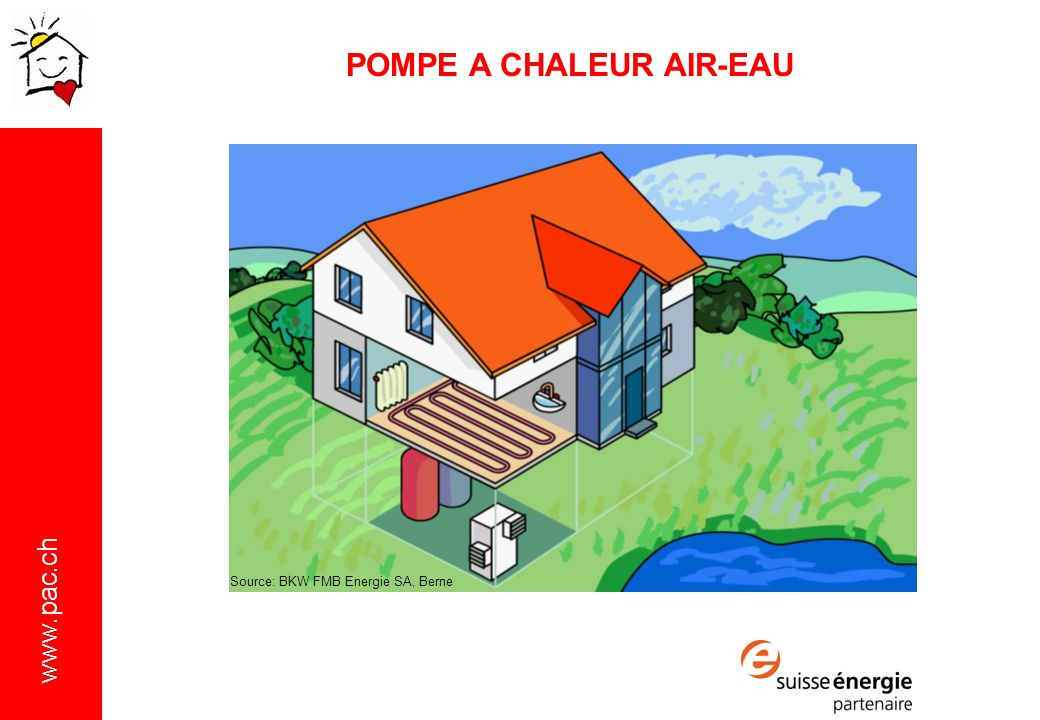 www.pac.ch Source: BKW FMB Energie SA, Berne POMPE A CHALEUR AIR-EAU