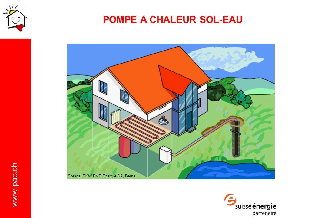www.pac.ch Source: BKW FMB Energie SA, Berne POMPE A CHALEUR SOL-EAU