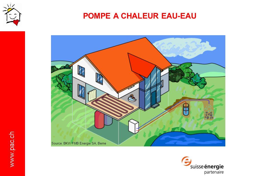 www.pac.ch Source: BKW FMB Energie SA, Berne POMPE A CHALEUR EAU-EAU