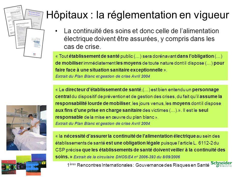 1 ères Rencontres Internationales : Gouvernance des Risques en Santé Hôpitaux : la réglementation en vigueur La continuité des soins et donc celle de