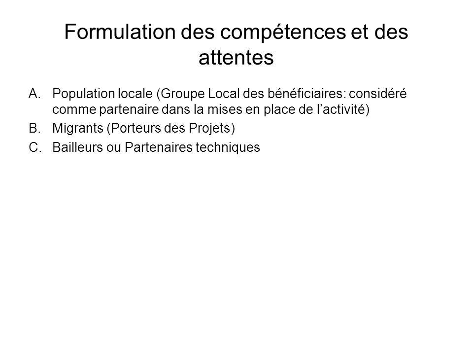 Formulation des compétences et des attentes A.Population locale (Groupe Local des bénéficiaires: considéré comme partenaire dans la mises en place de lactivité) B.Migrants (Porteurs des Projets) C.Bailleurs ou Partenaires techniques