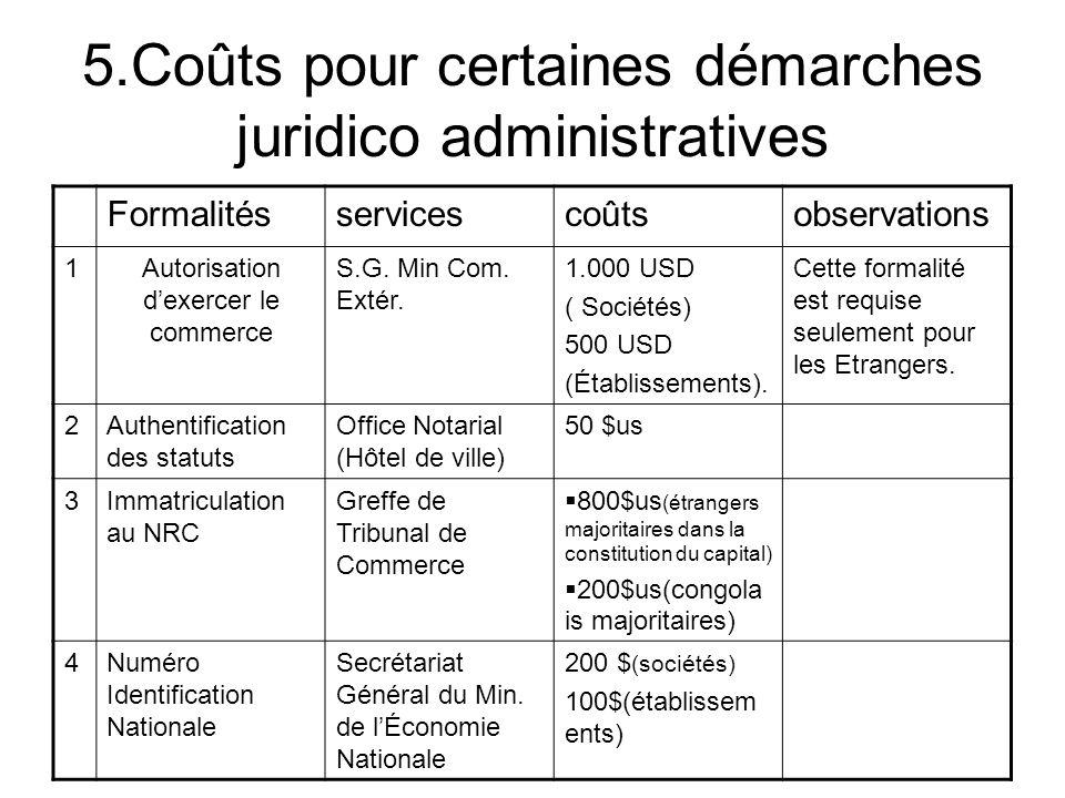 5.Coûts pour certaines démarches juridico administratives Formalitésservicescoûtsobservations 1Autorisation dexercer le commerce S.G.
