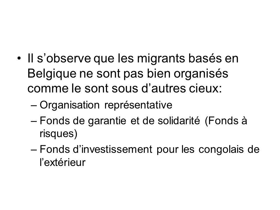 Il sobserve que les migrants basés en Belgique ne sont pas bien organisés comme le sont sous dautres cieux: –Organisation représentative –Fonds de garantie et de solidarité (Fonds à risques) –Fonds dinvestissement pour les congolais de lextérieur
