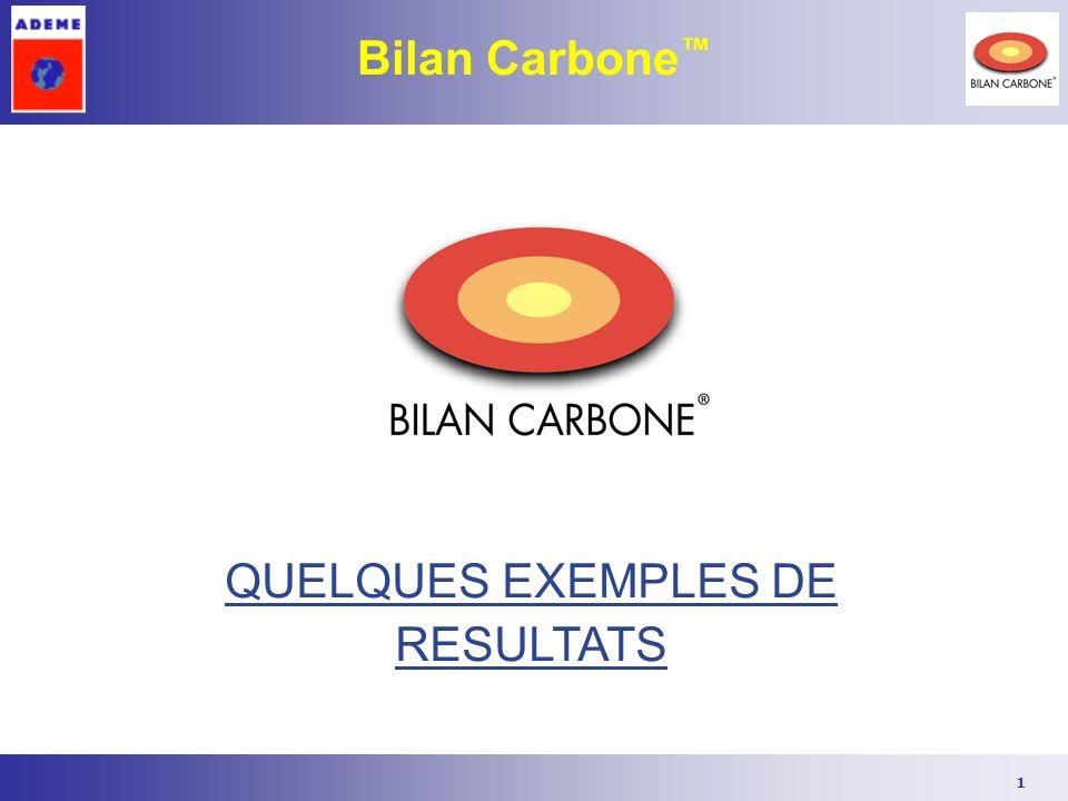 1 QUELQUES EXEMPLES DE RESULTATS Bilan Carbone