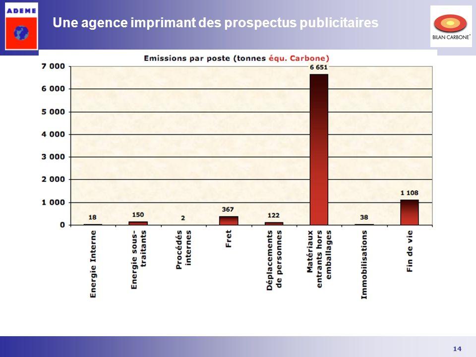 14 Une agence imprimant des prospectus publicitaires