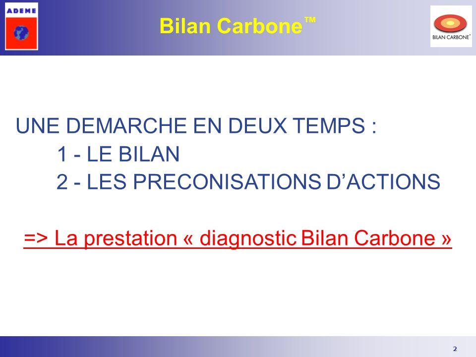 2 UNE DEMARCHE EN DEUX TEMPS : 1 - LE BILAN 2 - LES PRECONISATIONS DACTIONS => La prestation « diagnostic Bilan Carbone » Bilan Carbone