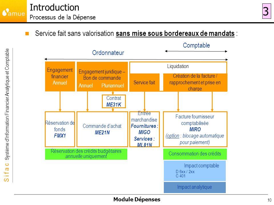 S i f a c Système dInformation Financier Analytique et Comptable Module Dépenses 10 Service fait sans valorisation sans mise sous bordereaux de mandat