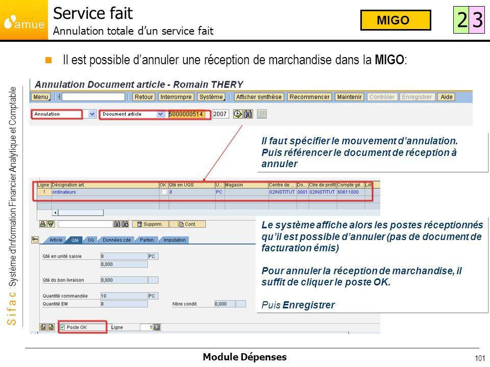 S i f a c Système dInformation Financier Analytique et Comptable Module Dépenses 101 Il est possible dannuler une réception de marchandise dans la MIG