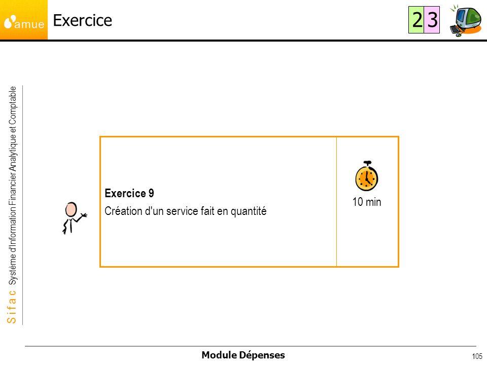 S i f a c Système dInformation Financier Analytique et Comptable Module Dépenses 105 Exercice 10 min Exercice 9 Création d'un service fait en quantité