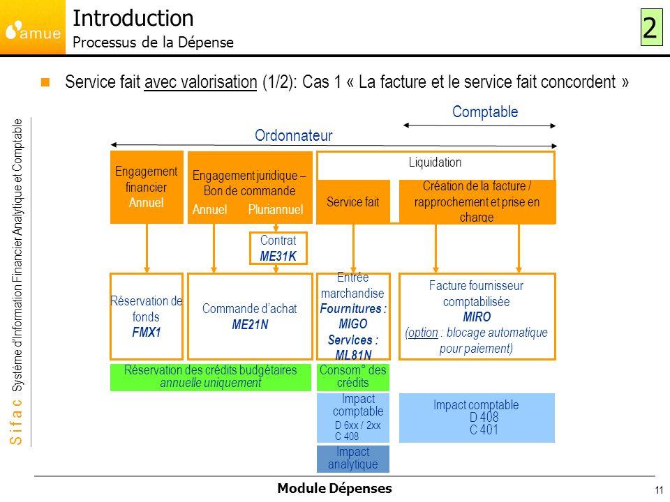 S i f a c Système dInformation Financier Analytique et Comptable Module Dépenses 11 Service fait avec valorisation (1/2): Cas 1 « La facture et le ser