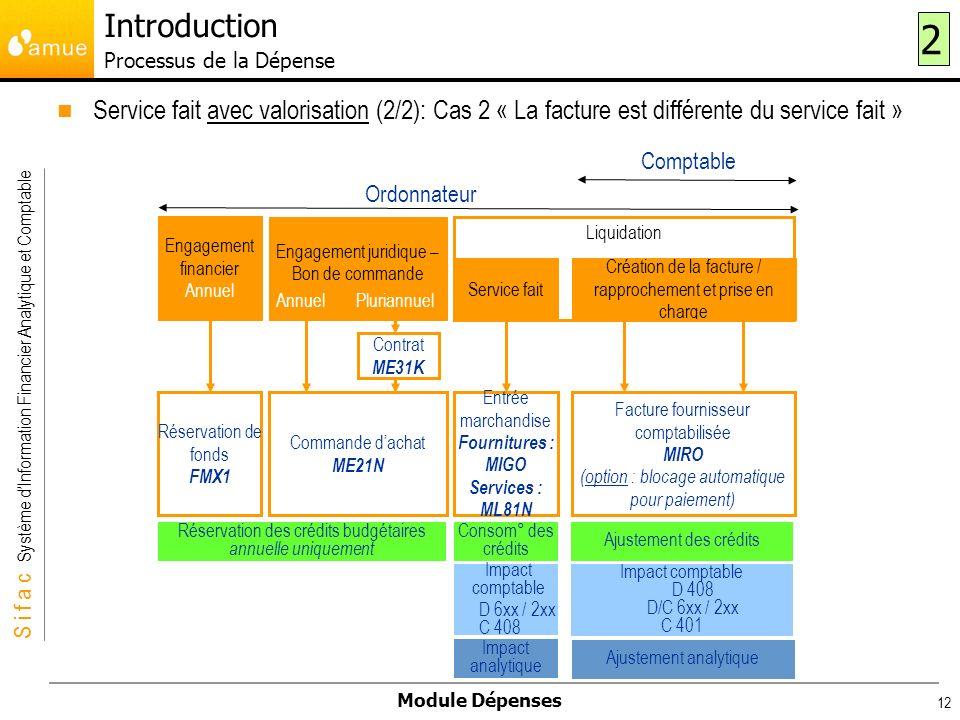 S i f a c Système dInformation Financier Analytique et Comptable Module Dépenses 12 Service fait avec valorisation (2/2): Cas 2 « La facture est diffé