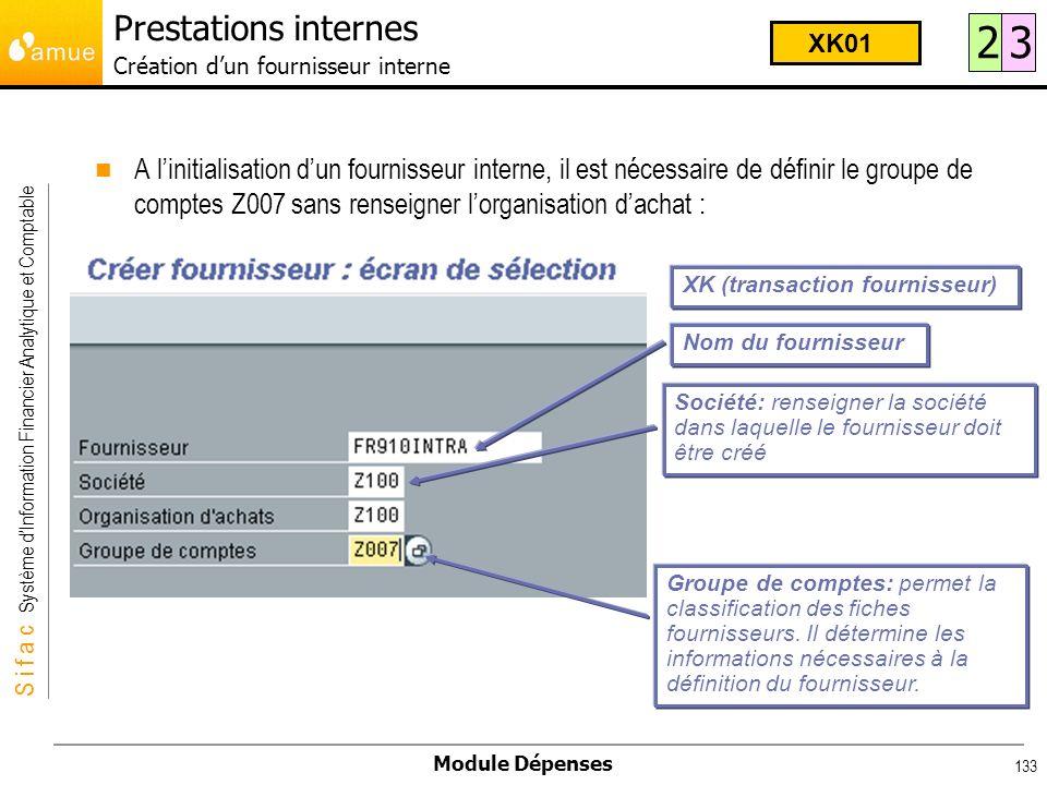 S i f a c Système dInformation Financier Analytique et Comptable Module Dépenses 133 A linitialisation dun fournisseur interne, il est nécessaire de d