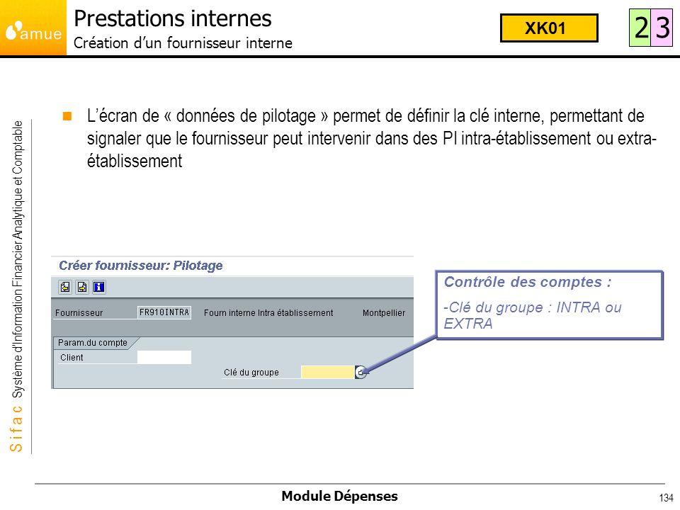 S i f a c Système dInformation Financier Analytique et Comptable Module Dépenses 134 Lécran de « données de pilotage » permet de définir la clé intern