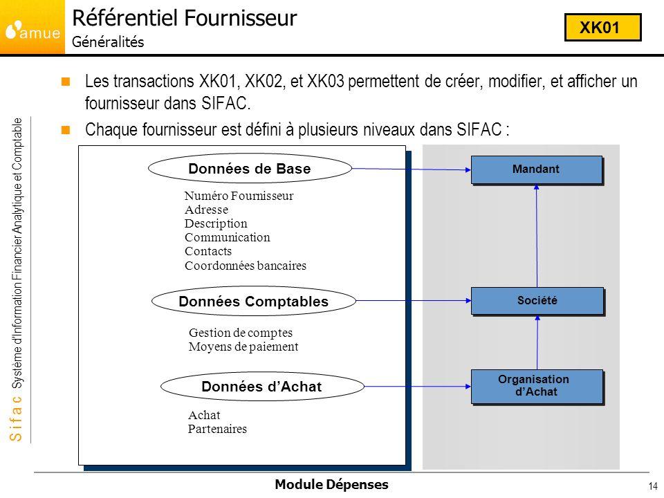 S i f a c Système dInformation Financier Analytique et Comptable Module Dépenses 14 Les transactions XK01, XK02, et XK03 permettent de créer, modifier