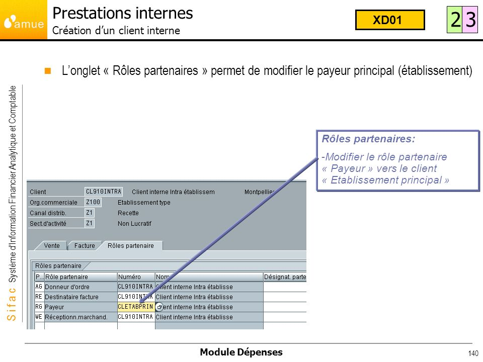S i f a c Système dInformation Financier Analytique et Comptable Module Dépenses 140 Longlet « Rôles partenaires » permet de modifier le payeur princi