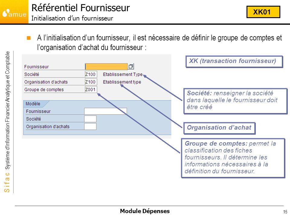 S i f a c Système dInformation Financier Analytique et Comptable Module Dépenses 15 A linitialisation dun fournisseur, il est nécessaire de définir le