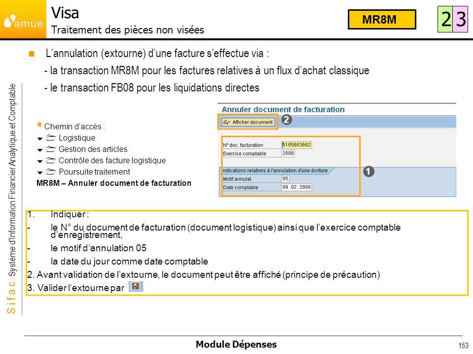 S i f a c Système dInformation Financier Analytique et Comptable Module Dépenses 153 Lannulation (extourne) dune facture seffectue via : - la transact