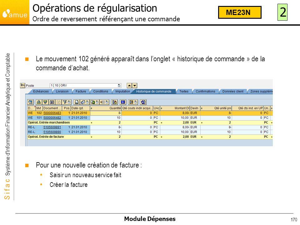 S i f a c Système dInformation Financier Analytique et Comptable Module Dépenses 170 Opérations de régularisation Ordre de reversement référençant une