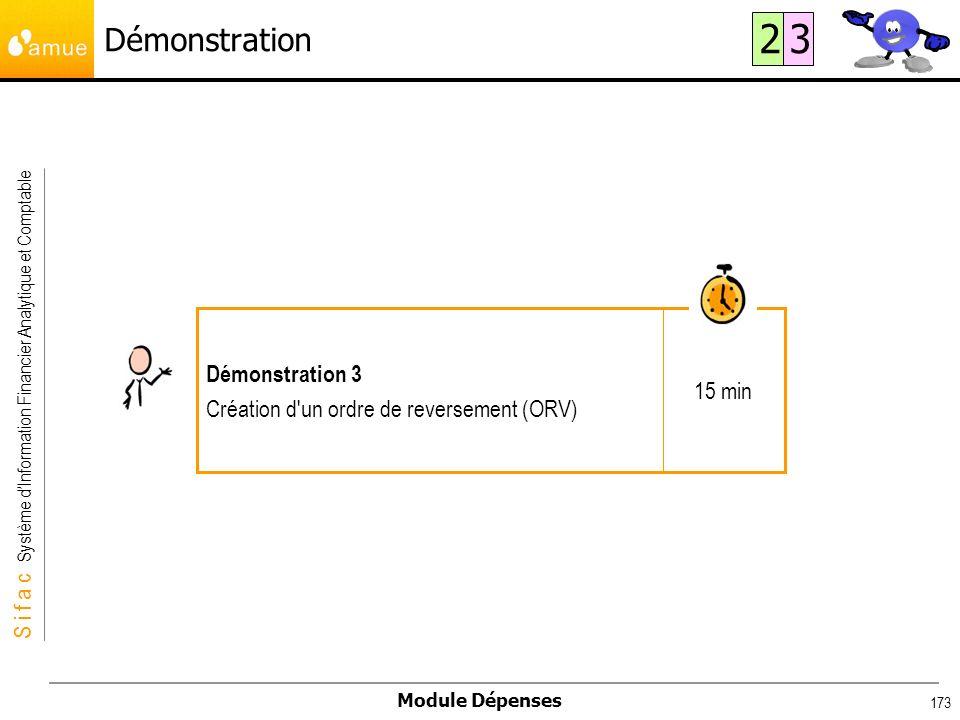 S i f a c Système dInformation Financier Analytique et Comptable Module Dépenses 173 Démonstration 15 min Démonstration 3 Création d'un ordre de rever