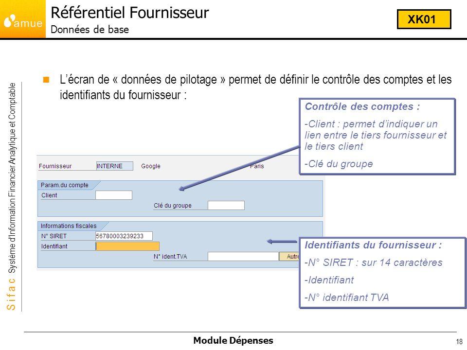 S i f a c Système dInformation Financier Analytique et Comptable Module Dépenses 18 Lécran de « données de pilotage » permet de définir le contrôle de