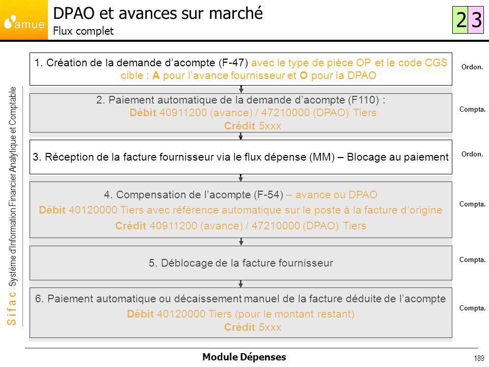 S i f a c Système dInformation Financier Analytique et Comptable Module Dépenses 189 2. Paiement automatique de la demande dacompte (F110) : Débit 409