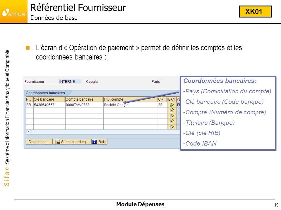 S i f a c Système dInformation Financier Analytique et Comptable Module Dépenses 19 Lécran d« Opération de paiement » permet de définir les comptes et