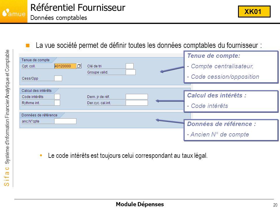 S i f a c Système dInformation Financier Analytique et Comptable Module Dépenses 20 La vue société permet de définir toutes les données comptables du