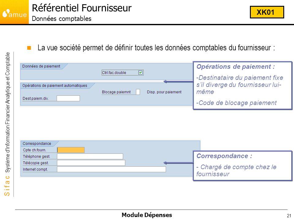 S i f a c Système dInformation Financier Analytique et Comptable Module Dépenses 21 La vue société permet de définir toutes les données comptables du