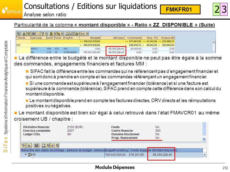 S i f a c Système dInformation Financier Analytique et Comptable Module Dépenses 212 Consultations / Editions sur liquidations Analyse selon ratio 23