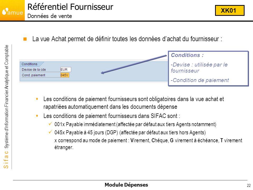 S i f a c Système dInformation Financier Analytique et Comptable Module Dépenses 22 La vue Achat permet de définir toutes les données dachat du fourni