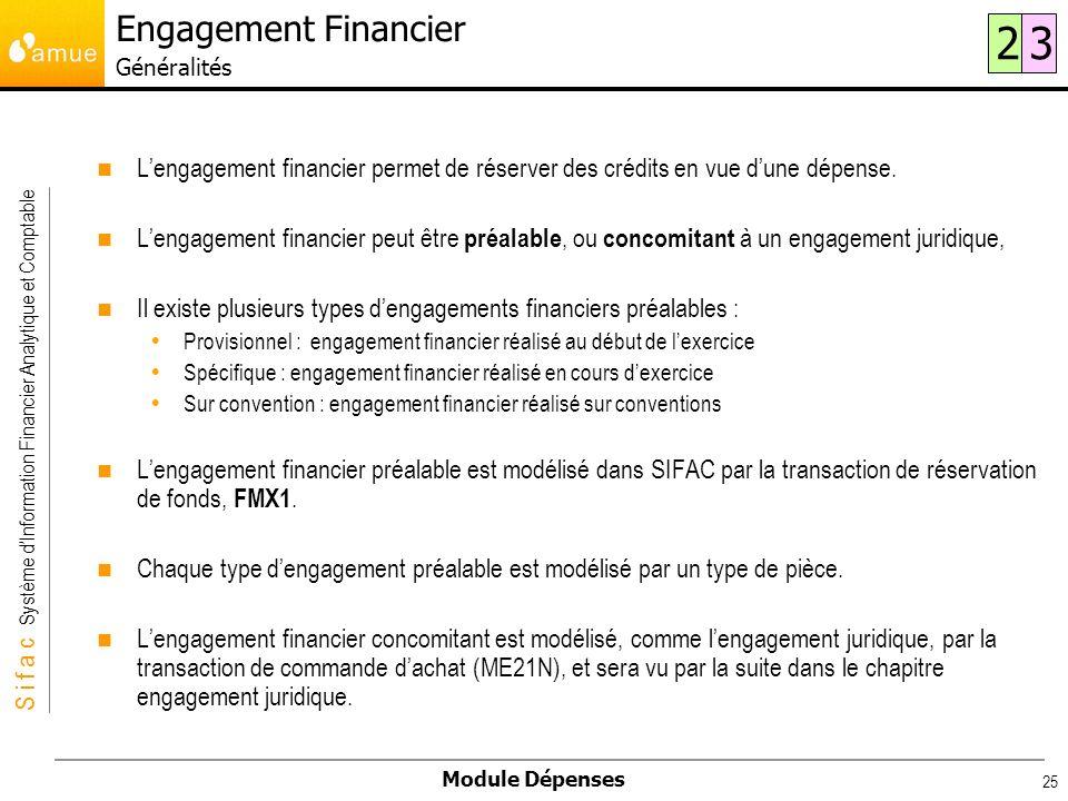 S i f a c Système dInformation Financier Analytique et Comptable Module Dépenses 25 Lengagement financier permet de réserver des crédits en vue dune d