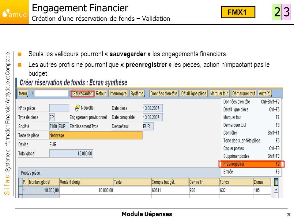 S i f a c Système dInformation Financier Analytique et Comptable Module Dépenses 30 Seuls les valideurs pourront « sauvegarder » les engagements finan