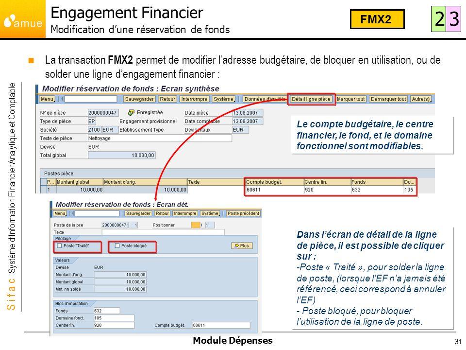 S i f a c Système dInformation Financier Analytique et Comptable Module Dépenses 31 La transaction FMX2 permet de modifier ladresse budgétaire, de blo