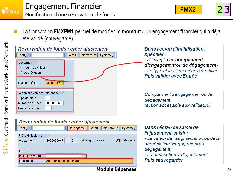 S i f a c Système dInformation Financier Analytique et Comptable Module Dépenses 32 La transaction FMXPM1 permet de modifier le montant dun engagement