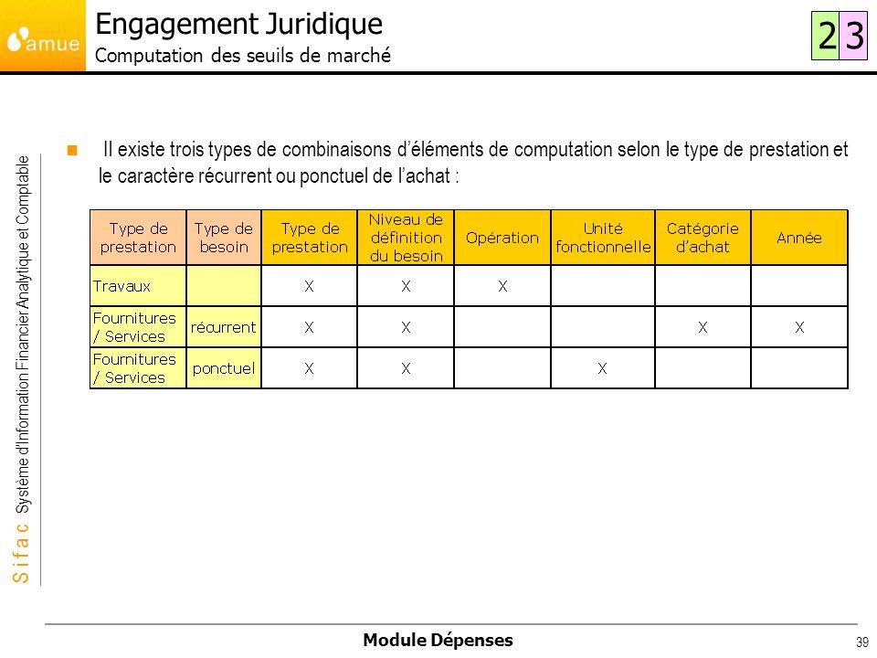 S i f a c Système dInformation Financier Analytique et Comptable Module Dépenses 39 Il existe trois types de combinaisons déléments de computation sel
