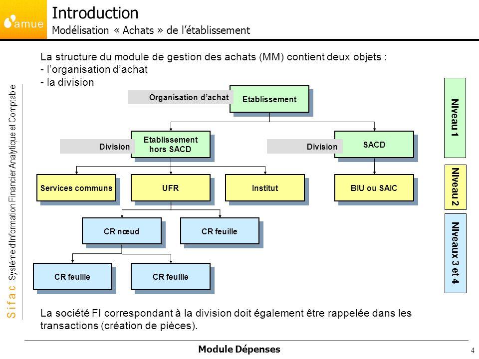 S i f a c Système dInformation Financier Analytique et Comptable Module Dépenses 4 La structure du module de gestion des achats (MM) contient deux obj