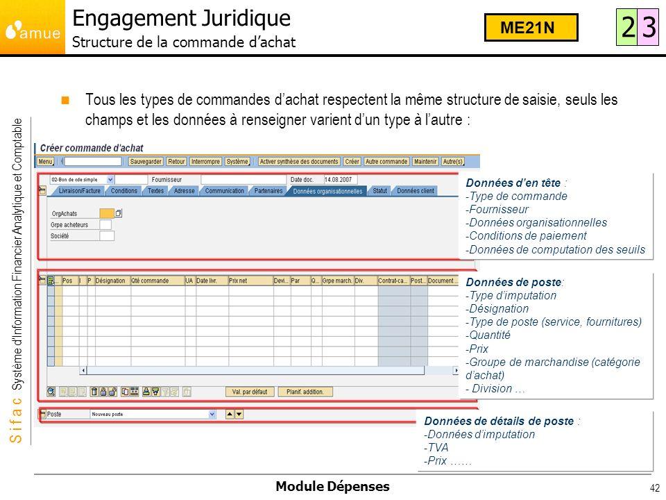 S i f a c Système dInformation Financier Analytique et Comptable Module Dépenses 42 Tous les types de commandes dachat respectent la même structure de