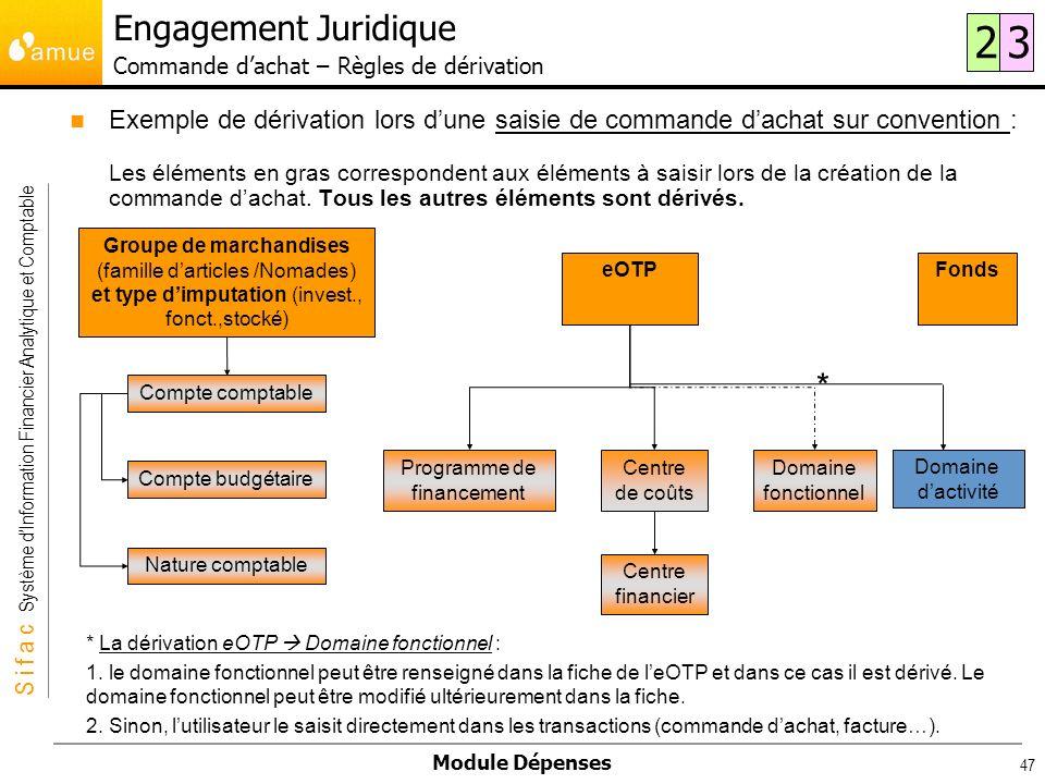 S i f a c Système dInformation Financier Analytique et Comptable Module Dépenses 47 Exemple de dérivation lors dune saisie de commande dachat sur conv