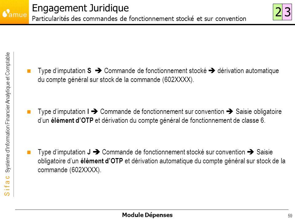 S i f a c Système dInformation Financier Analytique et Comptable Module Dépenses 59 Type dimputation S Commande de fonctionnement stocké dérivation au