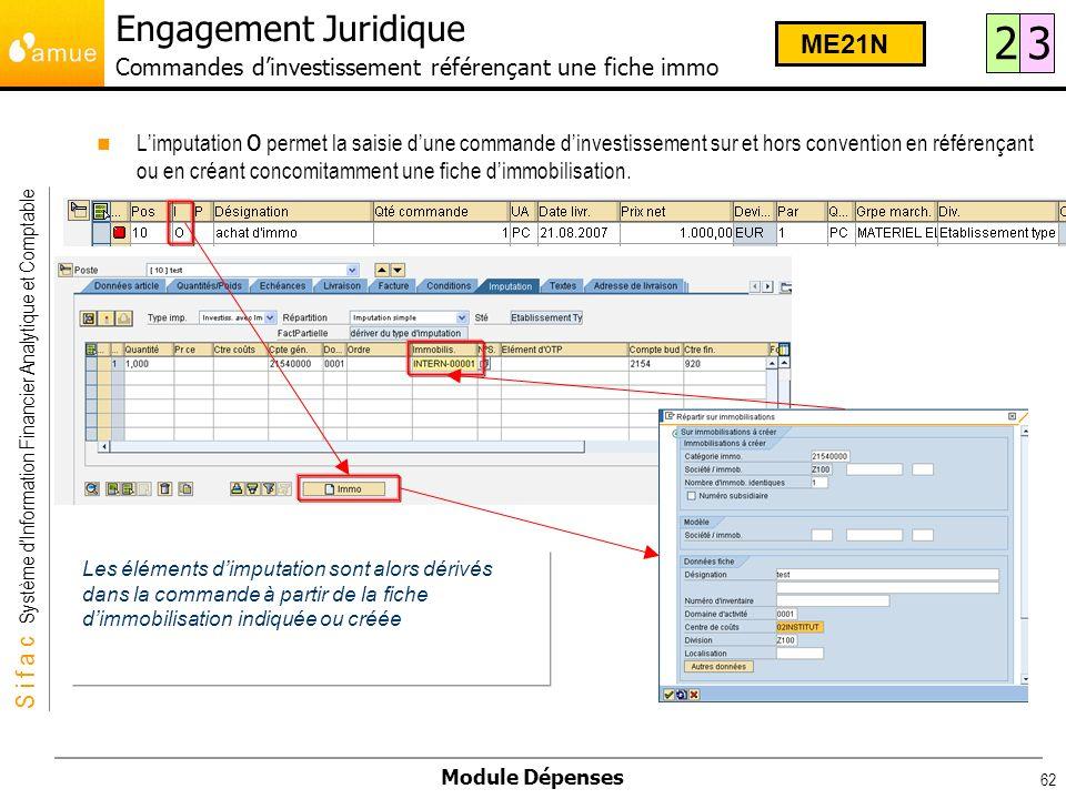 S i f a c Système dInformation Financier Analytique et Comptable Module Dépenses 62 Limputation O permet la saisie dune commande dinvestissement sur e