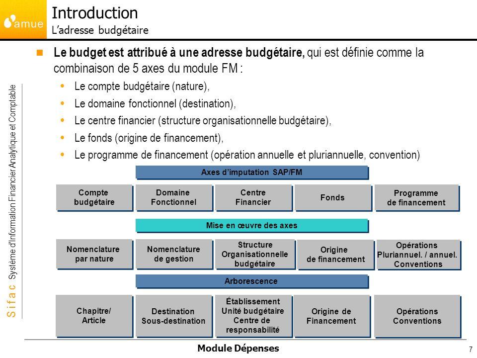 S i f a c Système dInformation Financier Analytique et Comptable Module Dépenses 7 Le budget est attribué à une adresse budgétaire, qui est définie co