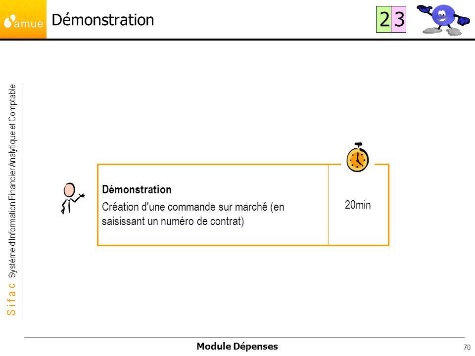 S i f a c Système dInformation Financier Analytique et Comptable Module Dépenses 70 20min Démonstration Création d'une commande sur marché (en saisiss