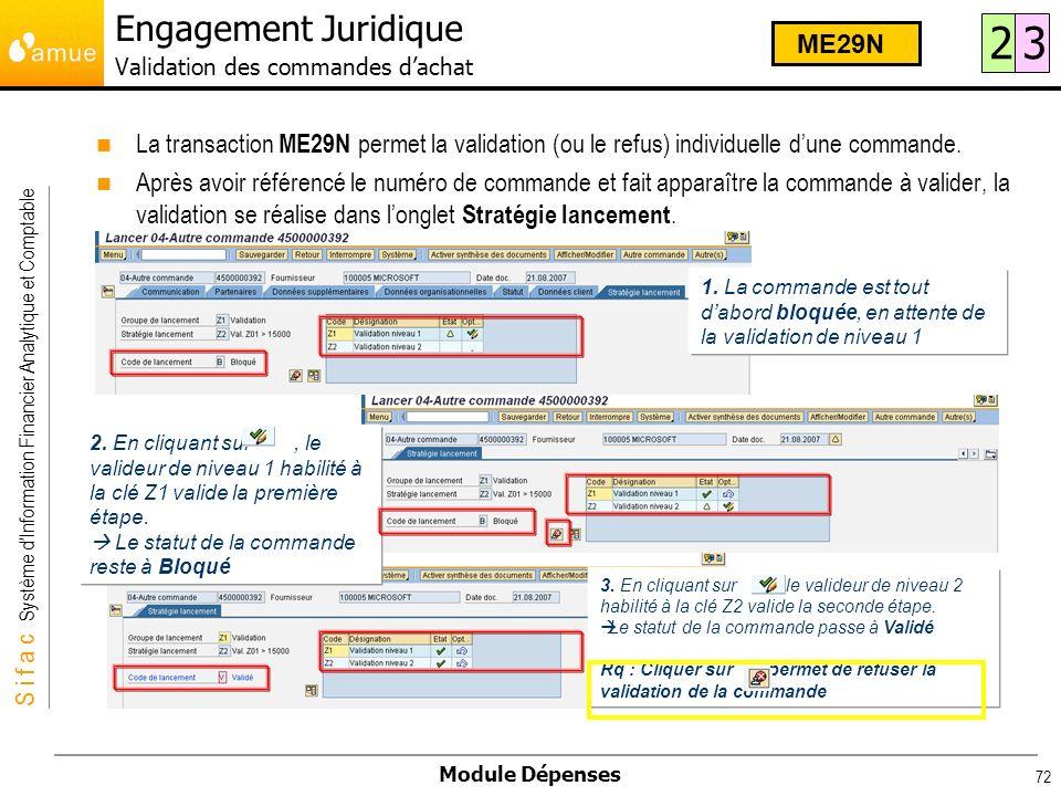 S i f a c Système dInformation Financier Analytique et Comptable Module Dépenses 72 La transaction ME29N permet la validation (ou le refus) individuel