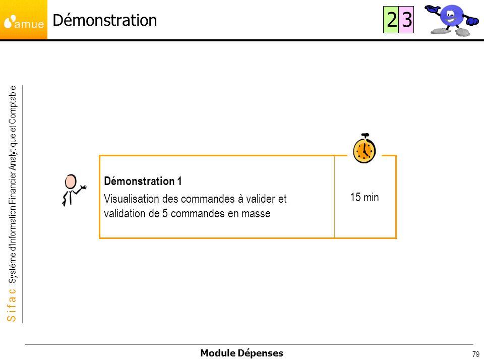 S i f a c Système dInformation Financier Analytique et Comptable Module Dépenses 79 Démonstration 15 min Démonstration 1 Visualisation des commandes à
