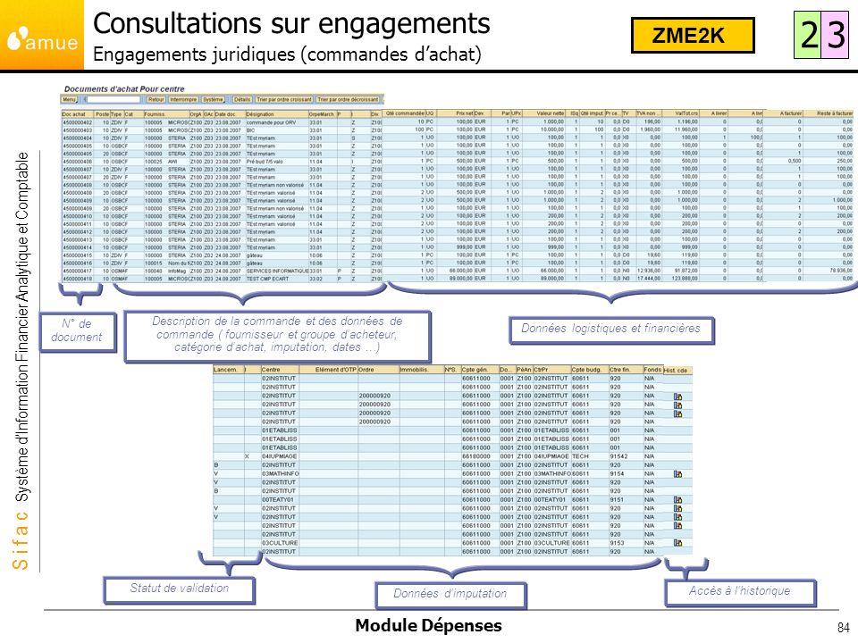 S i f a c Système dInformation Financier Analytique et Comptable Module Dépenses 84 N° de document Description de la commande et des données de comman